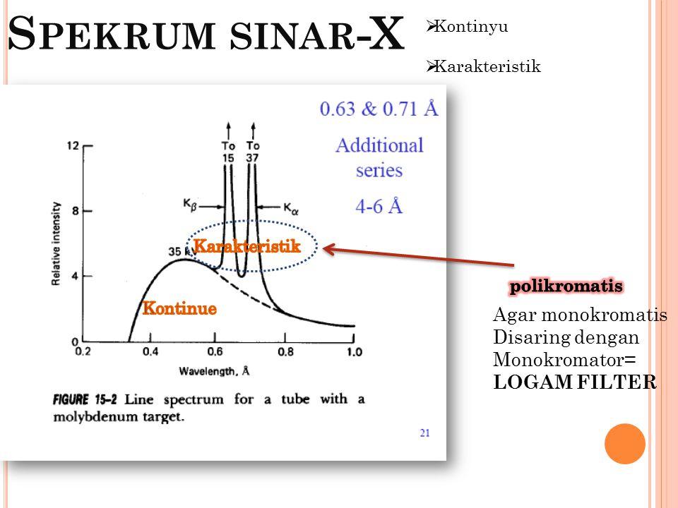 S PEKRUM SINAR -X  Kontinyu  Karakteristik Agar monokromatis Disaring dengan Monokromator= LOGAM FILTER