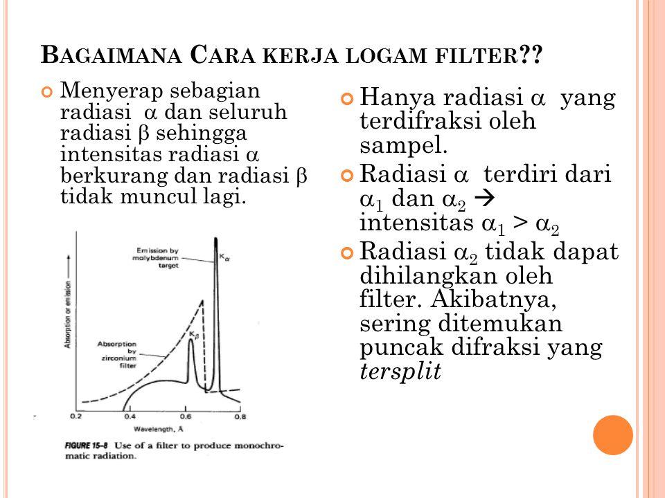 B AGAIMANA C ARA KERJA LOGAM FILTER ?? Menyerap sebagian radiasi  dan seluruh radiasi  sehingga intensitas radiasi  berkurang dan radiasi  tidak m