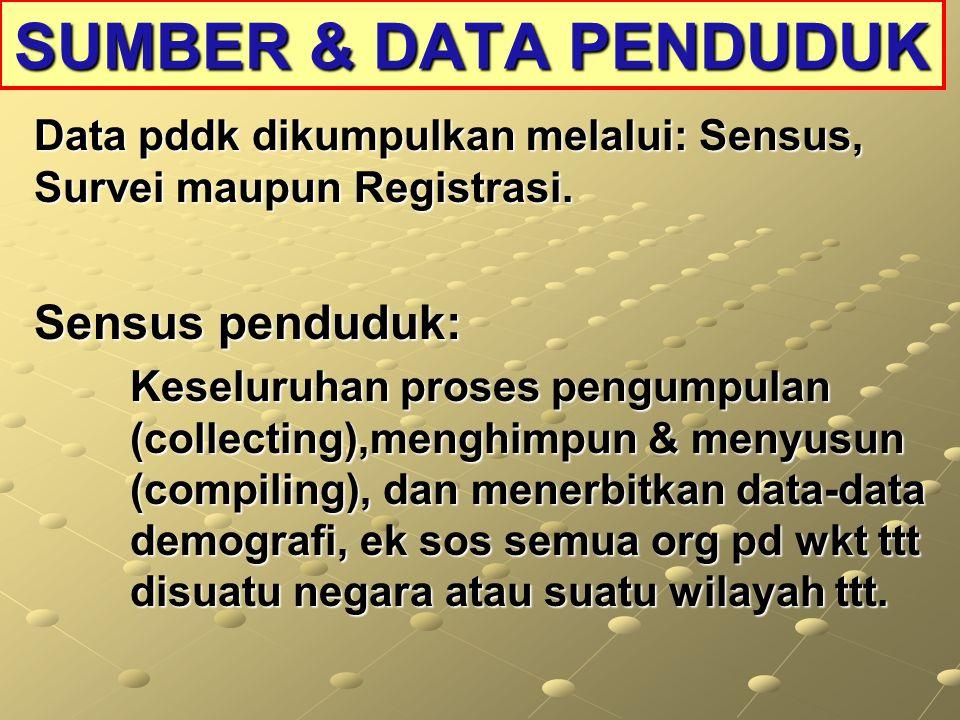 SUMBER & DATA PENDUDUK Data pddk dikumpulkan melalui: Sensus, Survei maupun Registrasi. Sensus penduduk: Keseluruhan proses pengumpulan (collecting),m