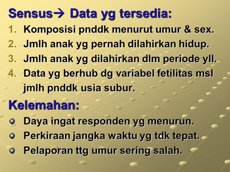 Sensus  Data yg tersedia: 1.Komposisi pnddk menurut umur & sex. 2.Jmlh anak yg pernah dilahirkan hidup. 3.Jmlh anak yg dilahirkan dlm periode yll. 4.