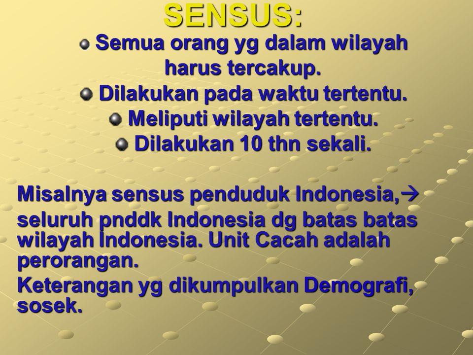 SENSUS DI INDONESIA Tlh dilaksanakan 4 kali: thn 1930 (Volkstelling 1930) thn 1961 thn 1971 thn 1780