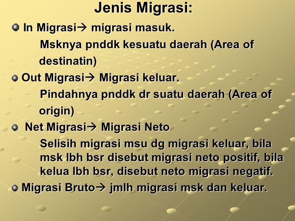 Jenis Migrasi: In Migrasi  migrasi masuk. In Migrasi  migrasi masuk. Msknya pnddk kesuatu daerah (Area of destinatin) destinatin) Out Migrasi  Migr