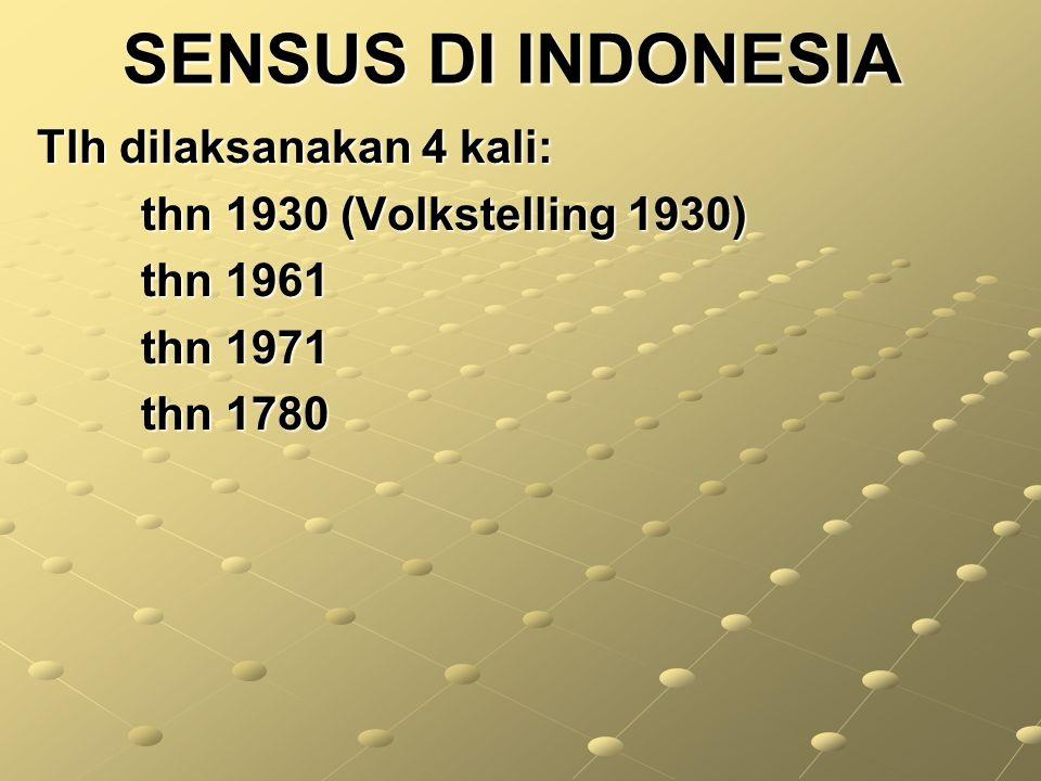 SURVEI Yg dimaksud adalah survei dg cakupan Yg dimaksud adalah survei dg cakupan Nasional, spt Sensus.