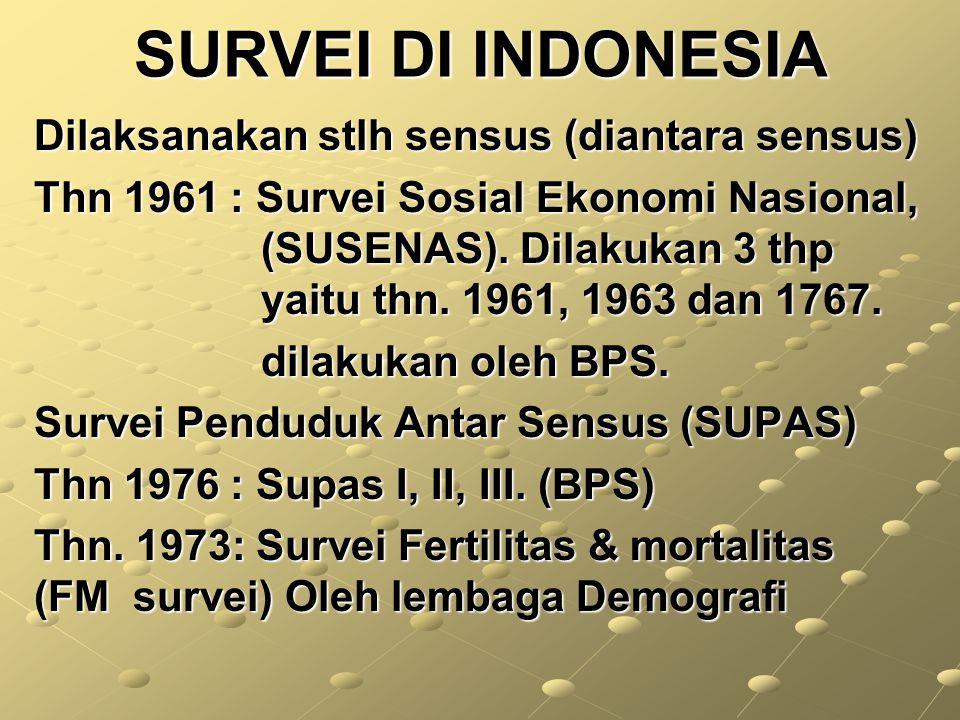 SURVEI DI INDONESIA Dilaksanakan stlh sensus (diantara sensus) Thn 1961 : Survei Sosial Ekonomi Nasional, (SUSENAS). Dilakukan 3 thp yaitu thn. 1961,