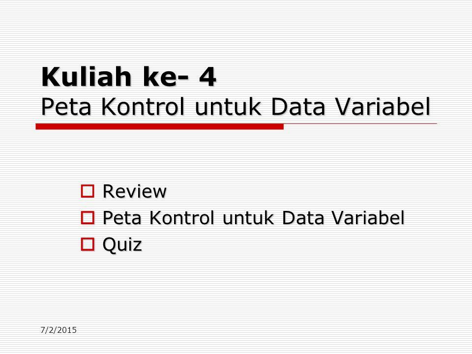 7/2/2015 Peta Kontrol untuk Data Variabel Isi  Pendahuluan  Memilih karakteristik kualitas  Mengkonstruksi peta kontrol  Peta kontrol X dan R  Peta kontrol X dan S  Peta kontrol individual  Peta kontrol lainnya