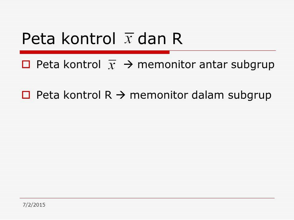 7/2/2015 Peta kontrol dan R  Peta kontrol  memonitor antar subgrup  Peta kontrol R  memonitor dalam subgrup