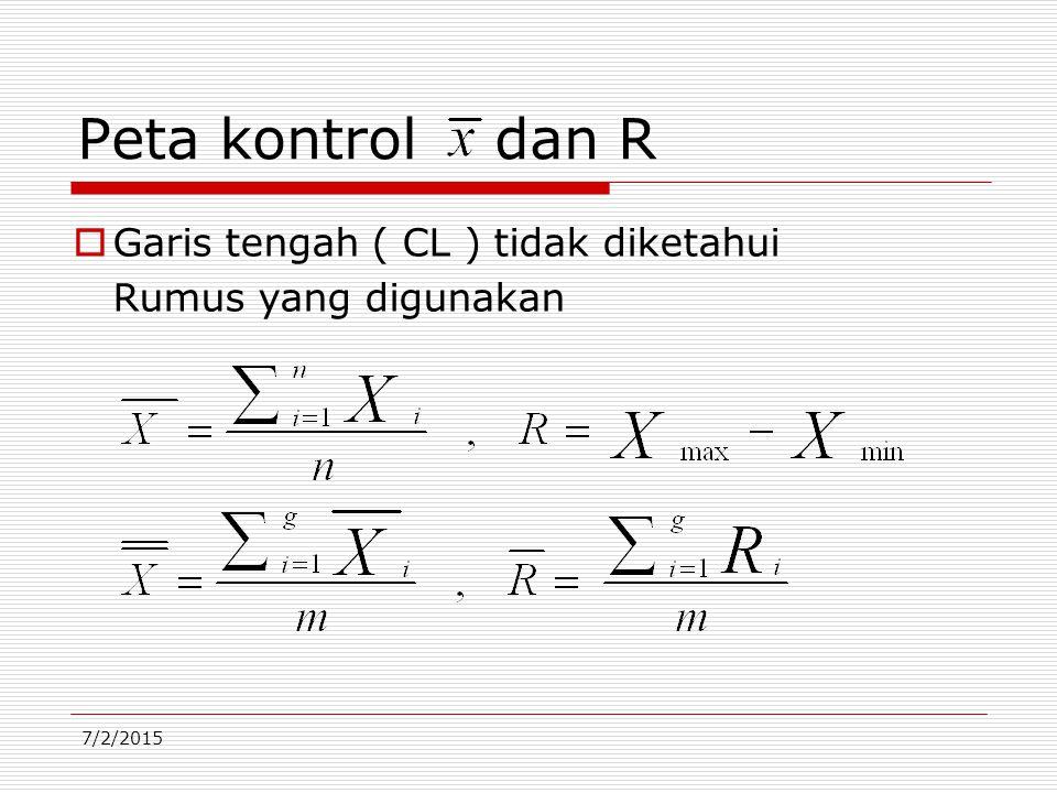 7/2/2015 Peta kontrol dan R  Garis tengah ( CL ) tidak diketahui Rumus yang digunakan