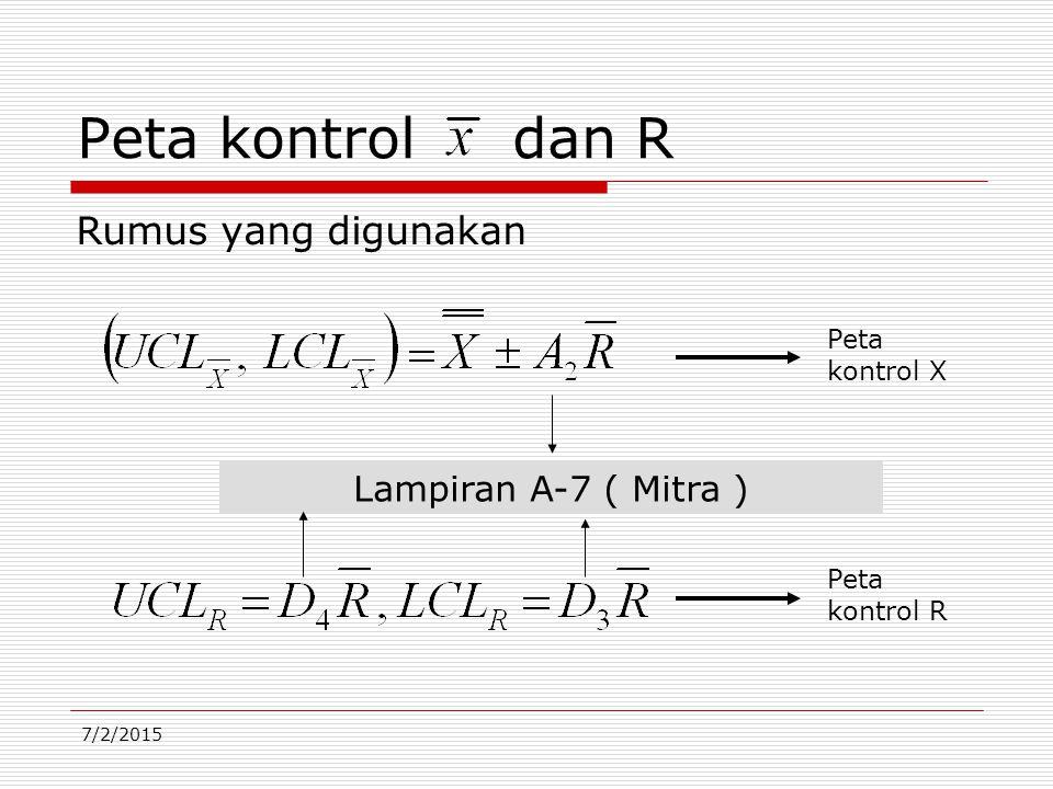 7/2/2015 Peta kontrol dan R Rumus yang digunakan Peta kontrol X Peta kontrol R Lampiran A-7 ( Mitra )