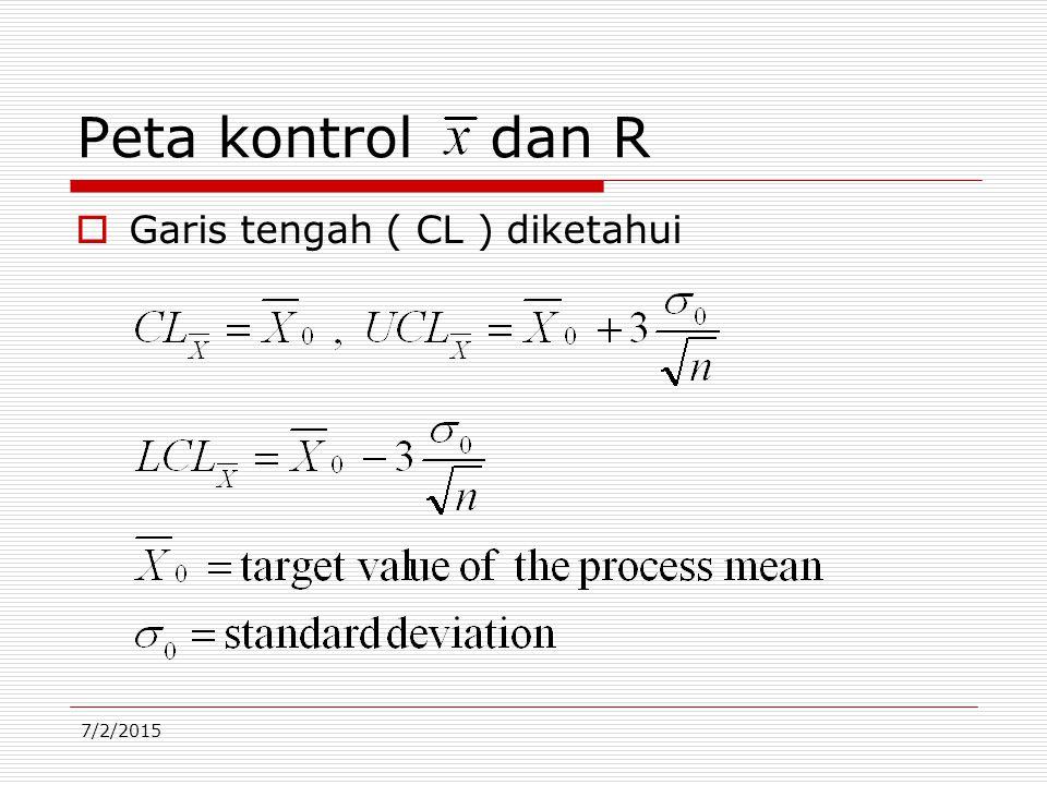 7/2/2015  Garis tengah ( CL ) diketahui Peta kontrol dan R