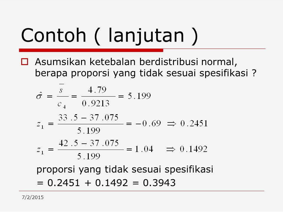 7/2/2015 Contoh ( lanjutan )  Asumsikan ketebalan berdistribusi normal, berapa proporsi yang tidak sesuai spesifikasi ? proporsi yang tidak sesuai sp