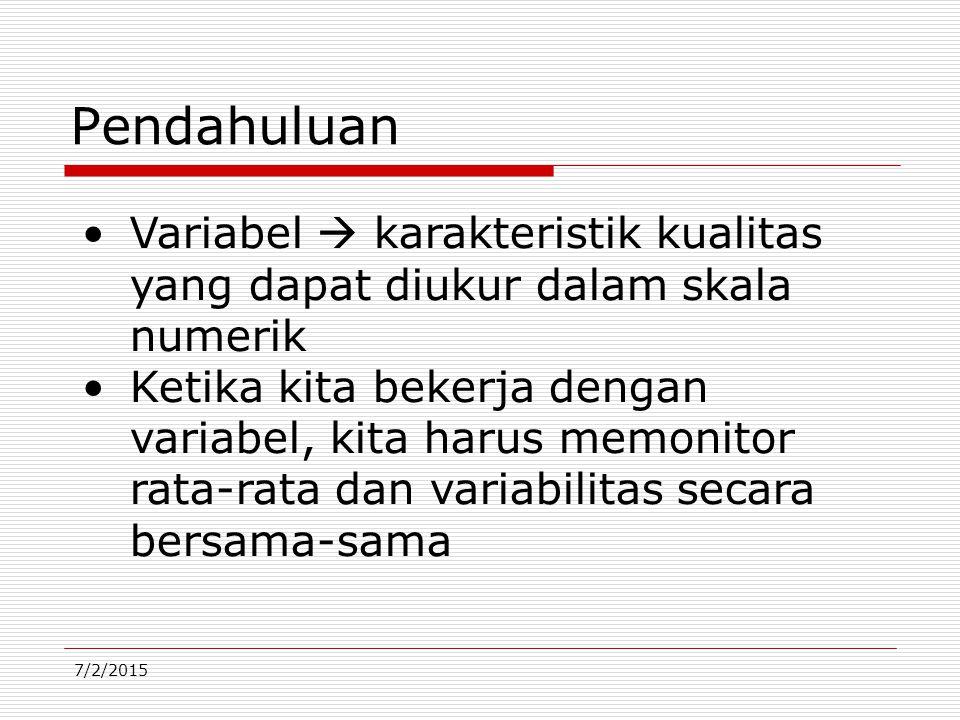 7/2/2015 Pendahuluan Variabel  karakteristik kualitas yang dapat diukur dalam skala numerik Ketika kita bekerja dengan variabel, kita harus memonitor rata-rata dan variabilitas secara bersama-sama