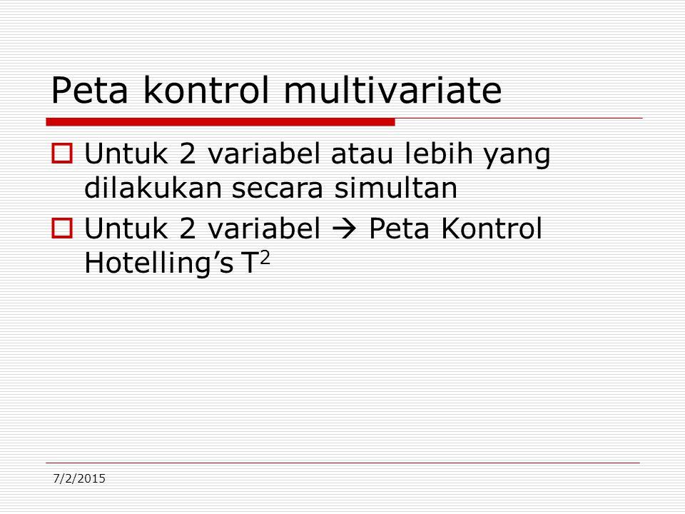 7/2/2015 Peta kontrol multivariate  Untuk 2 variabel atau lebih yang dilakukan secara simultan  Untuk 2 variabel  Peta Kontrol Hotelling's T 2