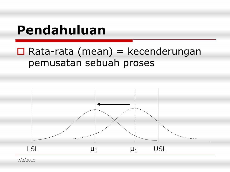 7/2/2015 Pendahuluan  Rata-rata (mean) = kecenderungan pemusatan sebuah proses 00 11 LSLUSL