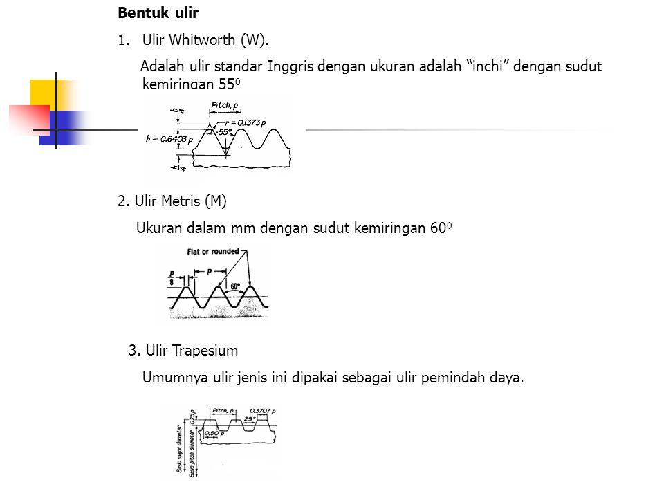 Type sambungan Baut dan Mur 1. Baut mur biasa. 2. Baut Sekrup 3. Baut tap