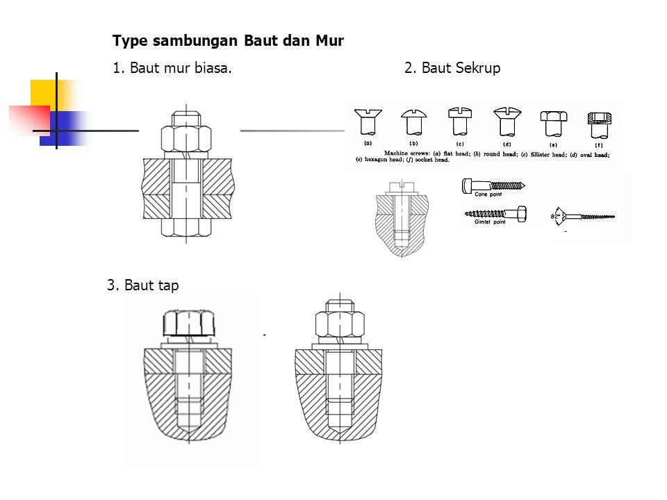 Pembuatan Sambungan baut Forging (tempa) atau menggunakan mesin bubut