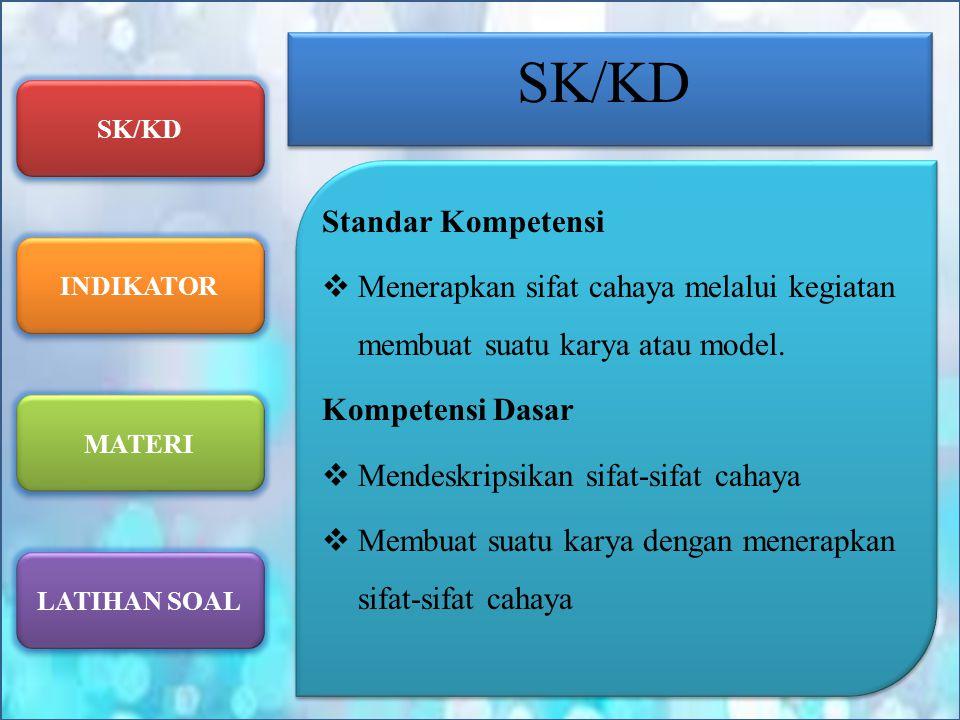 SK/KD INDIKATOR MATERI LATIHAN SOAL SK/KD Standar Kompetensi  Menerapkan sifat cahaya melalui kegiatan membuat suatu karya atau model. Kompetensi Das