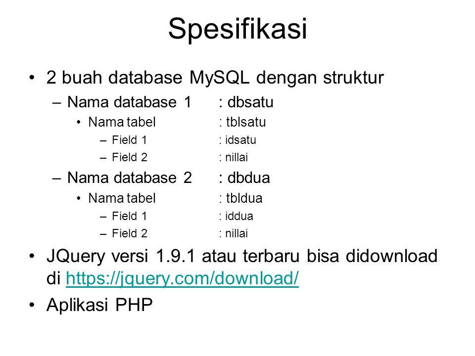 Spesifikasi 2 buah database MySQL dengan struktur –Nama database 1: dbsatu Nama tabel : tblsatu –Field 1: idsatu –Field 2: nillai –Nama database 2: dbdua Nama tabel : tbldua –Field 1: iddua –Field 2: nillai JQuery versi 1.9.1 atau terbaru bisa didownload di https://jquery.com/download/https://jquery.com/download/ Aplikasi PHP