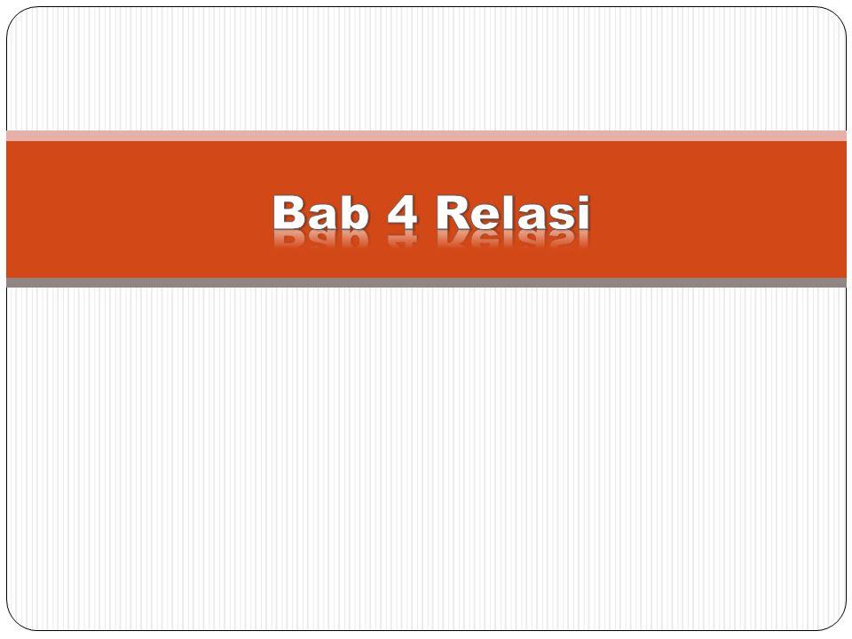 Untuk menggambarkan hubungan antara dua anggota himpunan, misalnya A dengan B, kita bisa menggunakan pasangan berurut (ordered pairs) Elemen pertama adalah anggota dari A dan yang kedua dari B.
