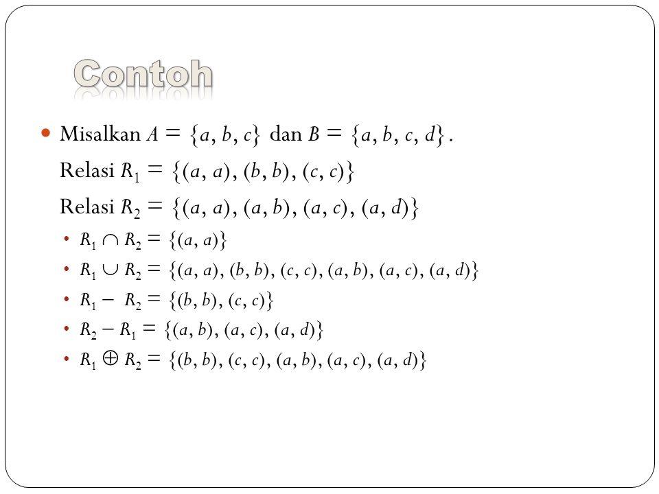 Misalkan A = {a, b, c} dan B = {a, b, c, d}.