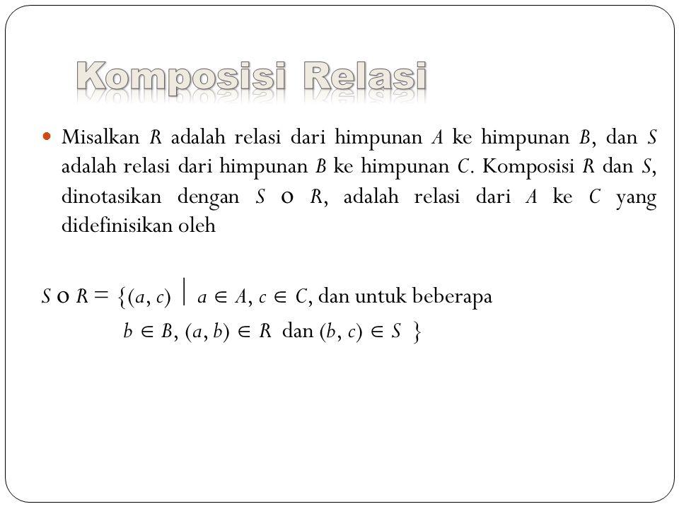 Misalkan R adalah relasi dari himpunan A ke himpunan B, dan S adalah relasi dari himpunan B ke himpunan C.