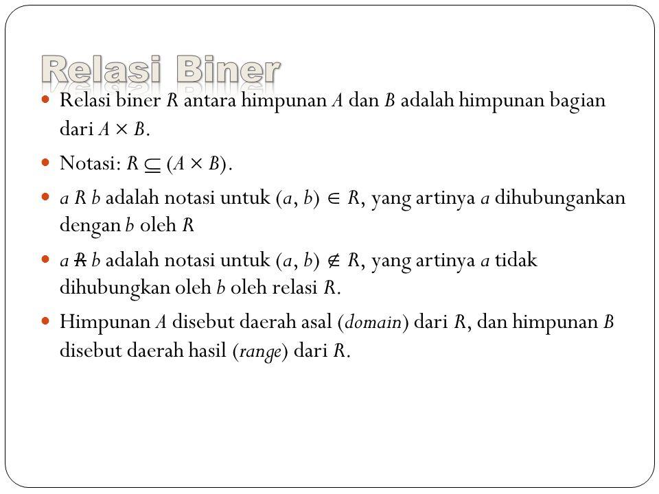 Relasi biner R antara himpunan A dan B adalah himpunan bagian dari A  B.