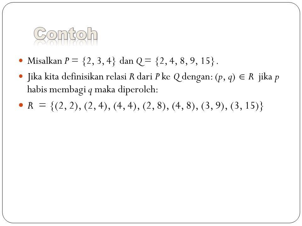 Misalkan R adalah relasi pada A = {2, 3, 4, 8, 9} yang didefinisikan oleh (x, y)  R Jika x adalah faktor prima dari y.
