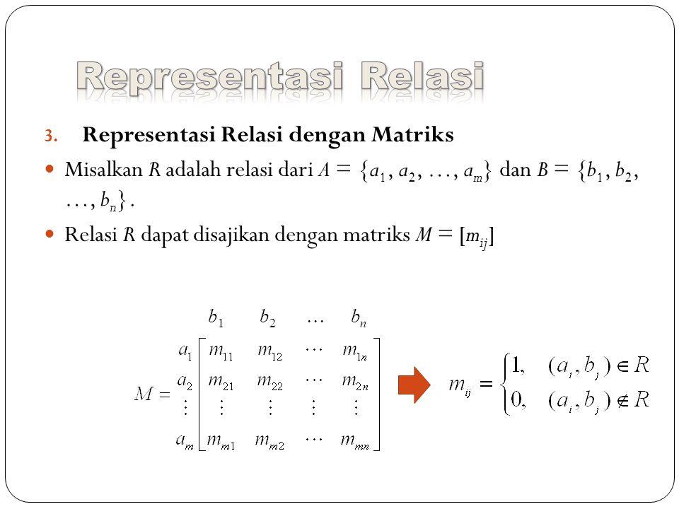 Misalkan A = {1, 2, 3, 4}, dan relasi R di bawah ini didefinisikan pada himpunan A: a.