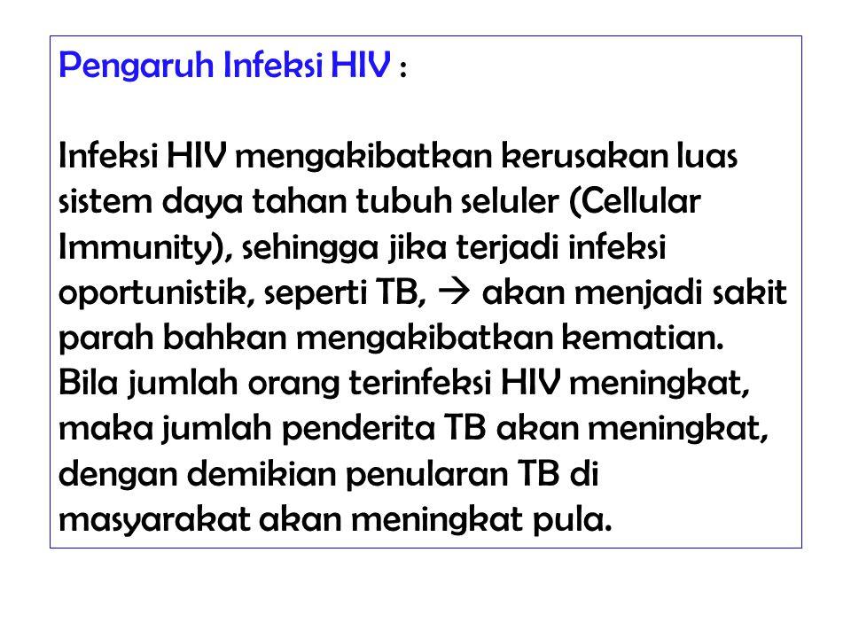 Pengaruh Infeksi HIV : Infeksi HIV mengakibatkan kerusakan luas sistem daya tahan tubuh seluler (Cellular Immunity), sehingga jika terjadi infeksi opo