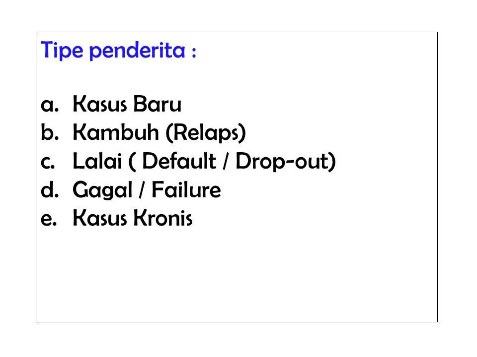 Tipe penderita : a.Kasus Baru b.Kambuh (Relaps) c.Lalai ( Default / Drop-out) d.Gagal / Failure e.Kasus Kronis