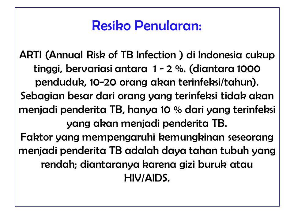 Resiko Penularan: ARTI (Annual Risk of TB Infection ) di Indonesia cukup tinggi, bervariasi antara 1 - 2 %. (diantara 1000 penduduk, 10-20 orang akan