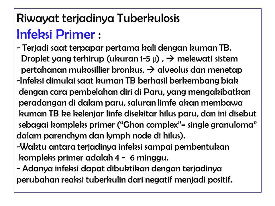 Riwayat terjadinya Tuberkulosis Infeksi Primer : - Terjadi saat terpapar pertama kali dengan kuman TB. Droplet yang terhirup (ukuran 1-5 µ),  melewat