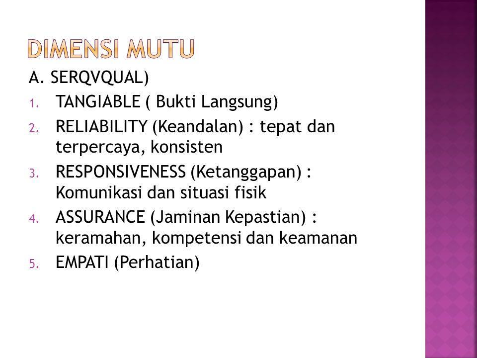 A. SERQVQUAL) 1. TANGIABLE ( Bukti Langsung) 2. RELIABILITY (Keandalan) : tepat dan terpercaya, konsisten 3. RESPONSIVENESS (Ketanggapan) : Komunikasi