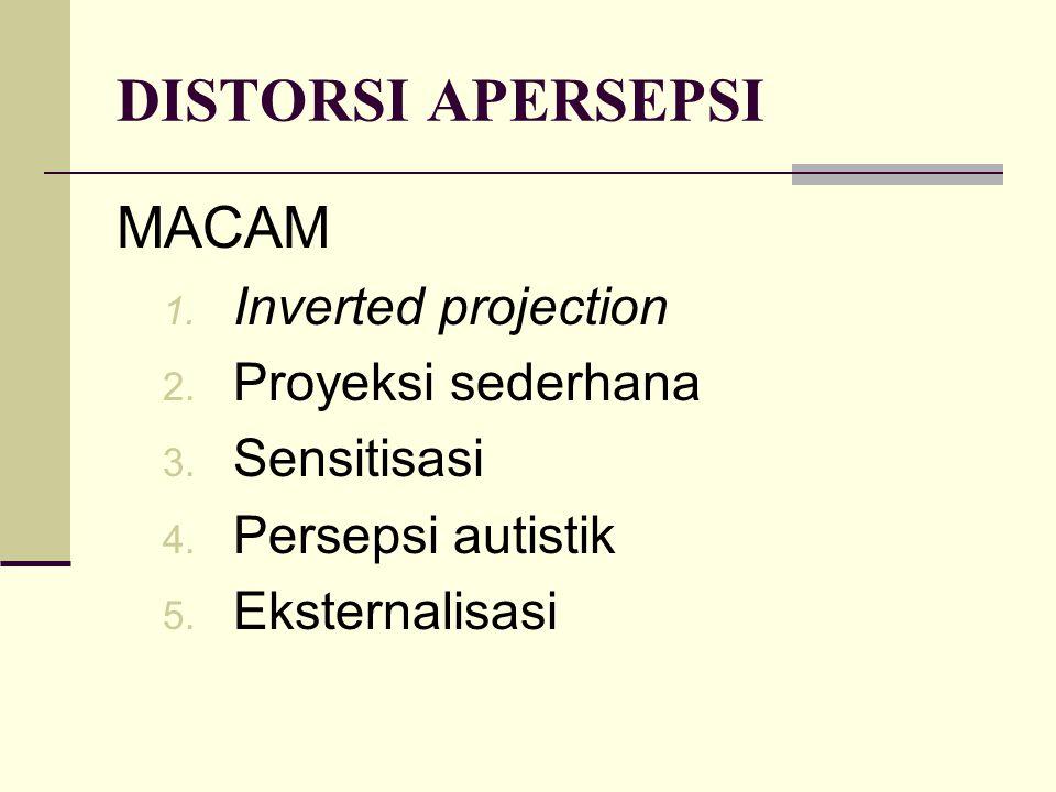 DISTORSI APERSEPSI MACAM 1. Inverted projection 2. Proyeksi sederhana 3. Sensitisasi 4. Persepsi autistik 5. Eksternalisasi