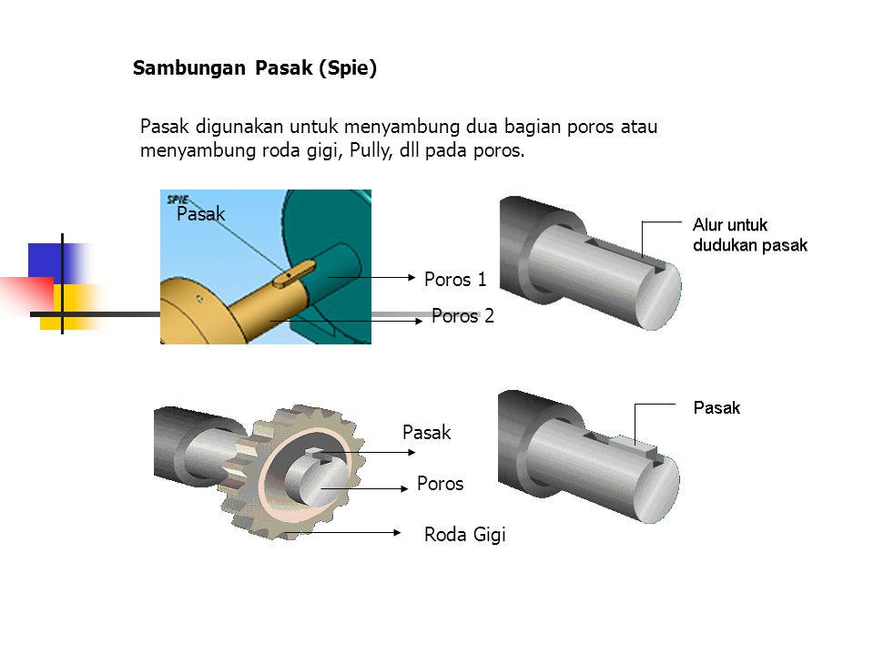 Sambungan Pasak (Spie) Pasak digunakan untuk menyambung dua bagian poros atau menyambung roda gigi, Pully, dll pada poros. Pasak Poros Roda Gigi Poros