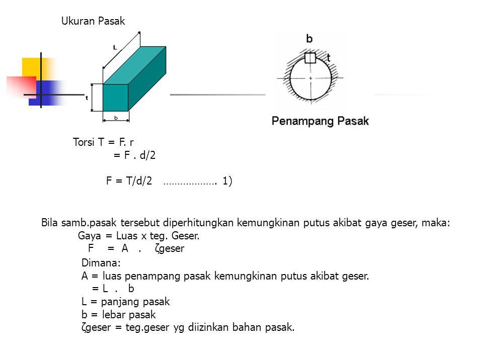 Ukuran Pasak Torsi T = F. r = F. d/2 F = T/d/2 ………………. 1) Bila samb.pasak tersebut diperhitungkan kemungkinan putus akibat gaya geser, maka: Gaya = Lu