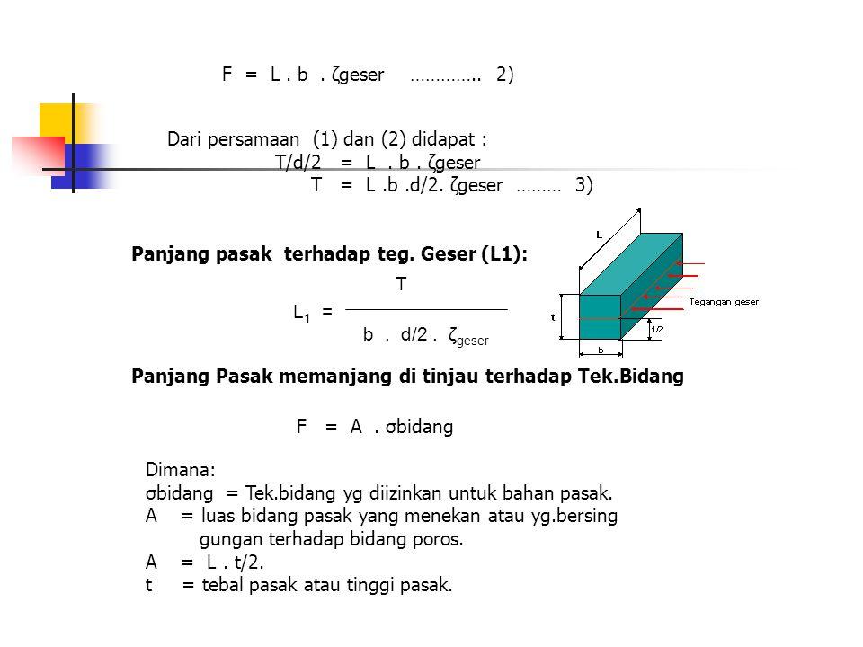 F = L. b. ζgeser ………….. 2) Dari persamaan (1) dan (2) didapat : T/d/2 = L. b. ζgeser T = L.b.d/2. ζgeser ……… 3) Panjang pasak terhadap teg. Geser (L1)