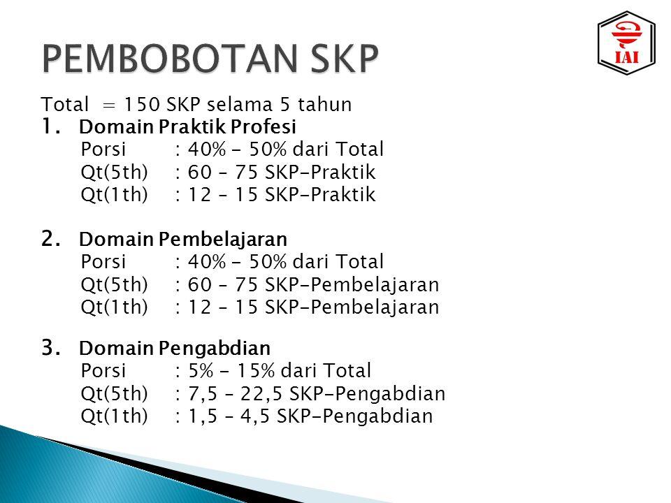 Total = 150 SKP selama 5 tahun 1.