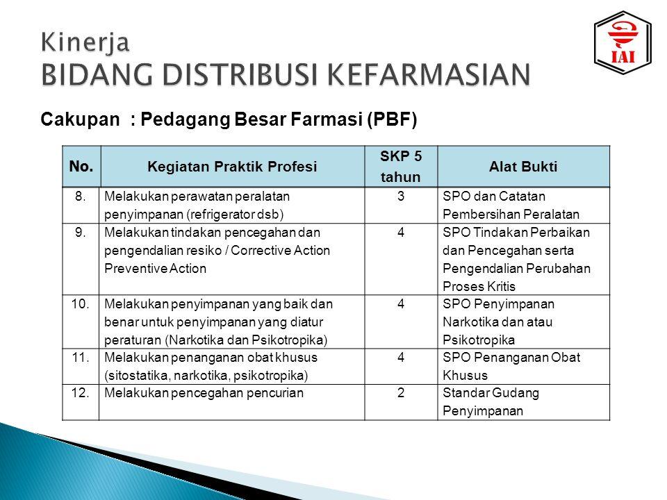 Cakupan : Pedagang Besar Farmasi (PBF) No.Kegiatan Praktik Profesi SKP 5 tahun Alat Bukti 8.