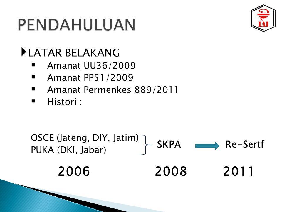  LATAR BELAKANG  Amanat UU36/2009  Amanat PP51/2009  Amanat Permenkes 889/2011  Histori : OSCE (Jateng, DIY, Jatim) PUKA (DKI, Jabar) SKPA 20062008 Re-Sertf 2011