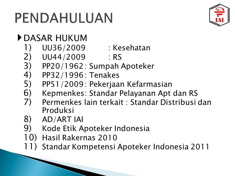 IKATAN APOTEKER INDONESIA Bagian Ketiga  BORANG-BORANG LOG BOOK  PORTOFOLIO PEMBELAJARAN