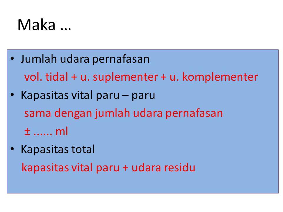 Maka … Jumlah udara pernafasan vol.tidal + u. suplementer + u.