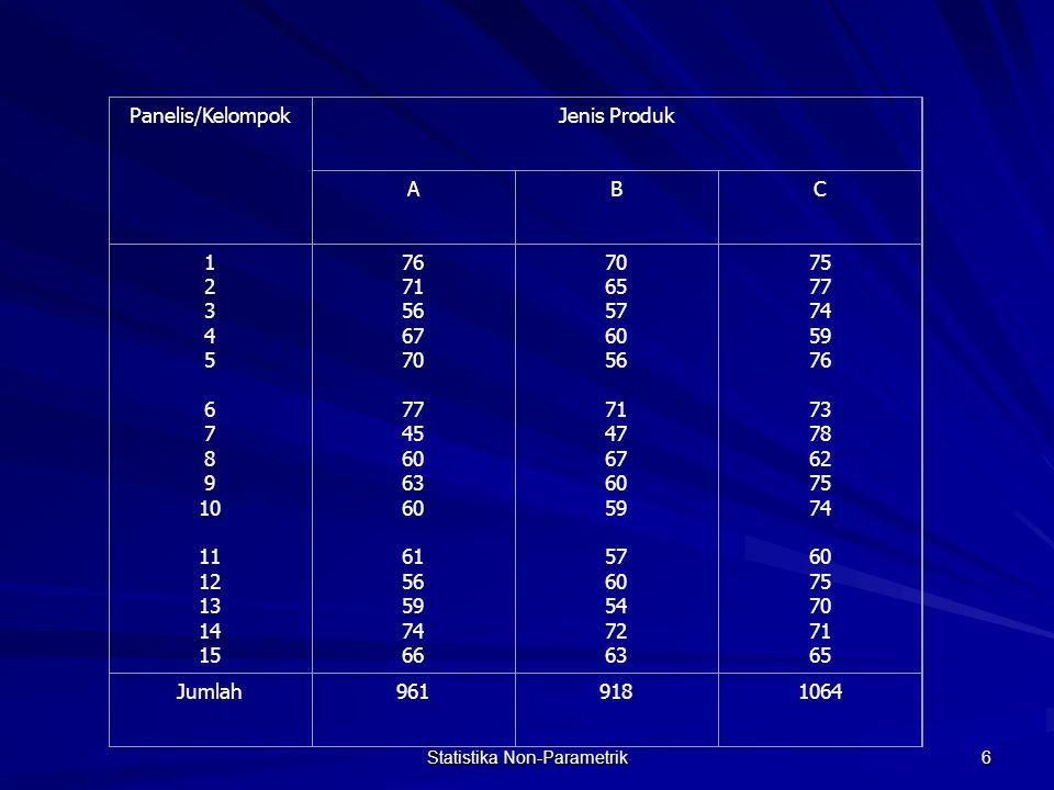 Statistika Non-Parametrik 6 Panelis/KelompokJenis Produk ABC 1 2 3 4 5 6 7 8 9 10 11 12 13 14 15 76 71 56 67 70 77 45 60 63 60 61 56 59 74 66 70 65 57 60 56 71 47 67 60 59 57 60 54 72 63 75 77 74 59 76 73 78 62 75 74 60 75 70 71 65 Jumlah9619181064