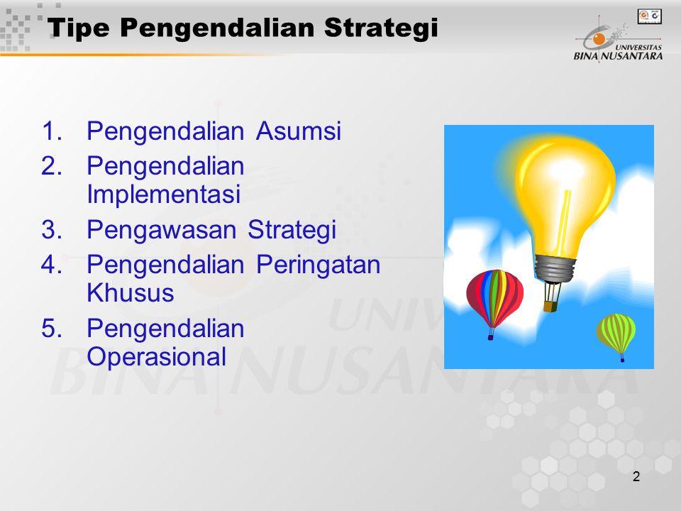 2 Tipe Pengendalian Strategi 1.Pengendalian Asumsi 2.Pengendalian Implementasi 3.Pengawasan Strategi 4.Pengendalian Peringatan Khusus 5.Pengendalian O