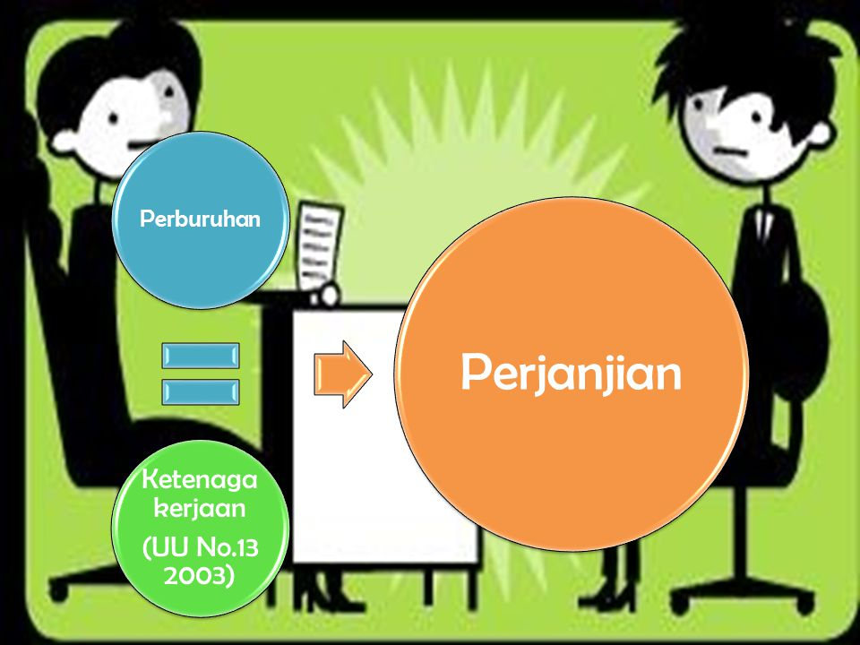 Perburuhan Ketenaga kerjaan (UU No.13 2003) Perjanjian