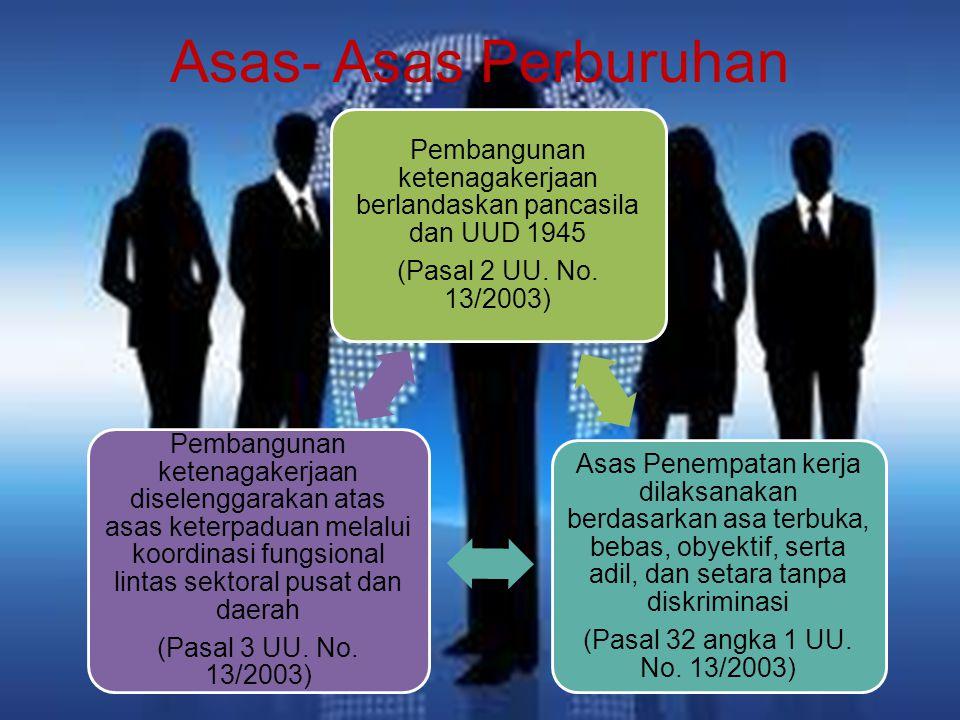 Asas- Asas Perburuhan Pembangunan ketenagakerjaan berlandaskan pancasila dan UUD 1945 (Pasal 2 UU.