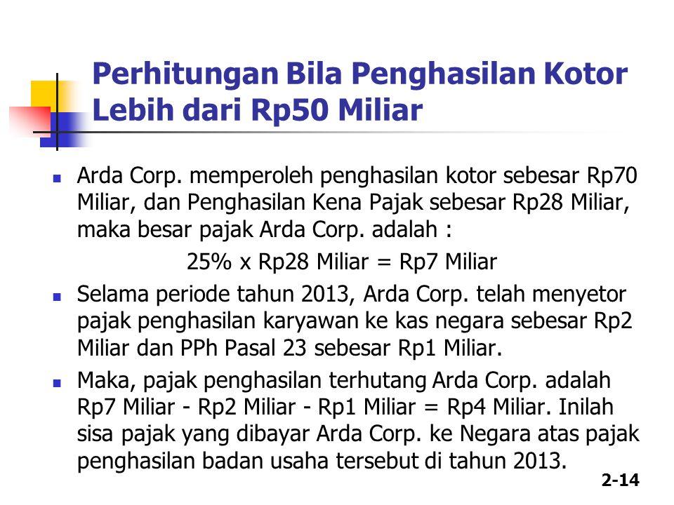 2-14 Perhitungan Bila Penghasilan Kotor Lebih dari Rp50 Miliar Arda Corp.