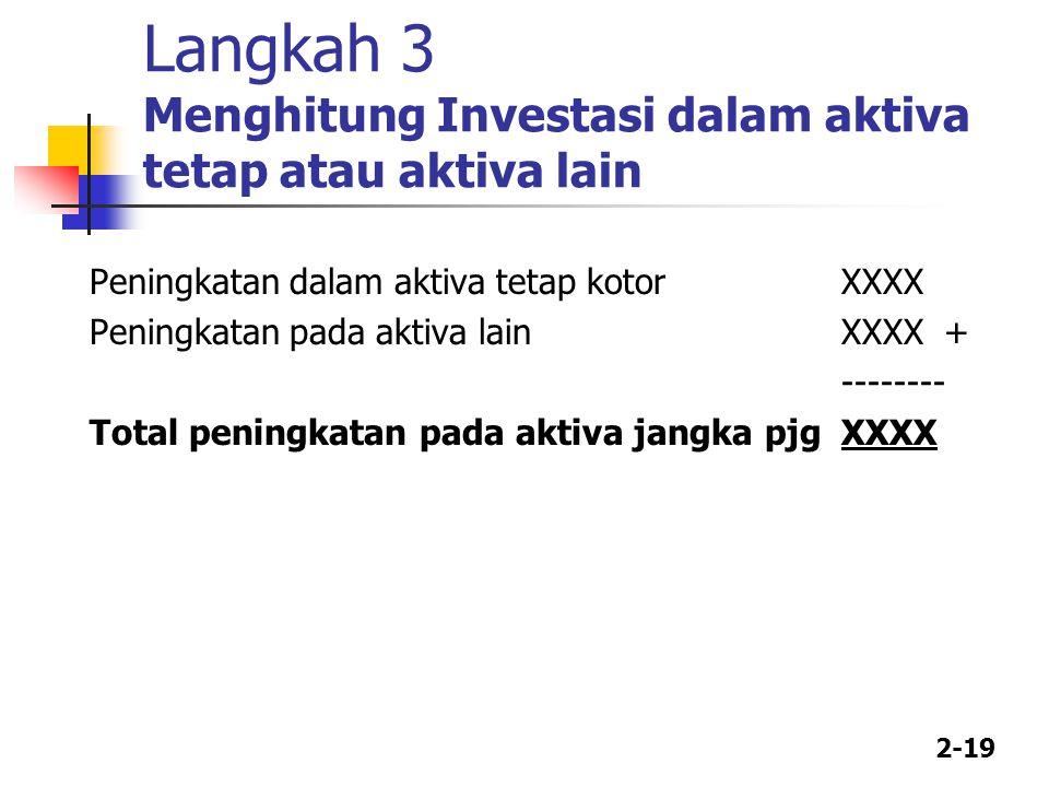 2-19 Langkah 3 Menghitung Investasi dalam aktiva tetap atau aktiva lain Peningkatan dalam aktiva tetap kotor Peningkatan pada aktiva lain Total peningkatan pada aktiva jangka pjg XXXX XXXX + -------- XXXX