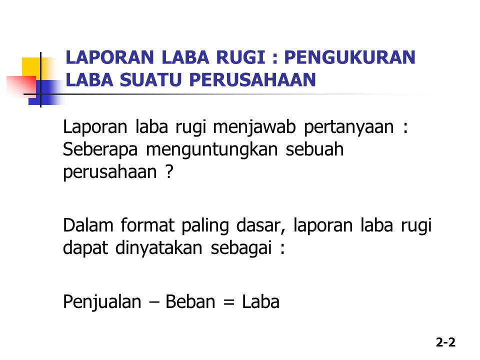 2-3 Contoh Laporan Laba Rugi Kakha Corp.