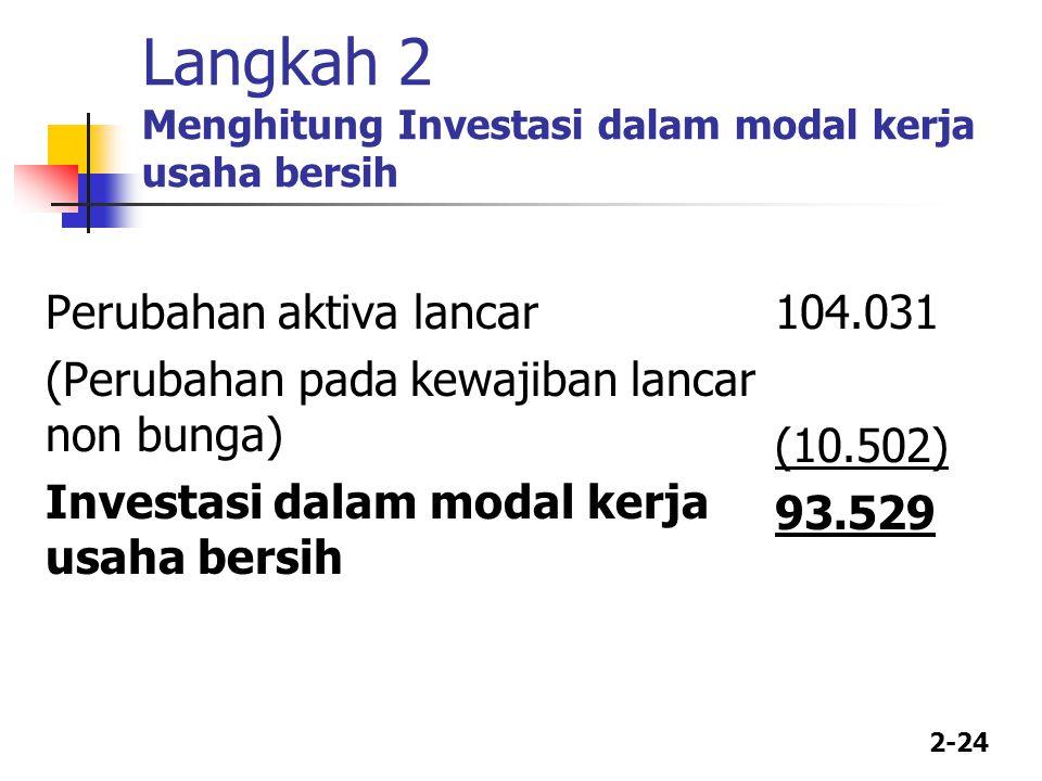 2-24 Langkah 2 Menghitung Investasi dalam modal kerja usaha bersih Perubahan aktiva lancar (Perubahan pada kewajiban lancar non bunga) Investasi dalam modal kerja usaha bersih 104.031 (10.502) 93.529