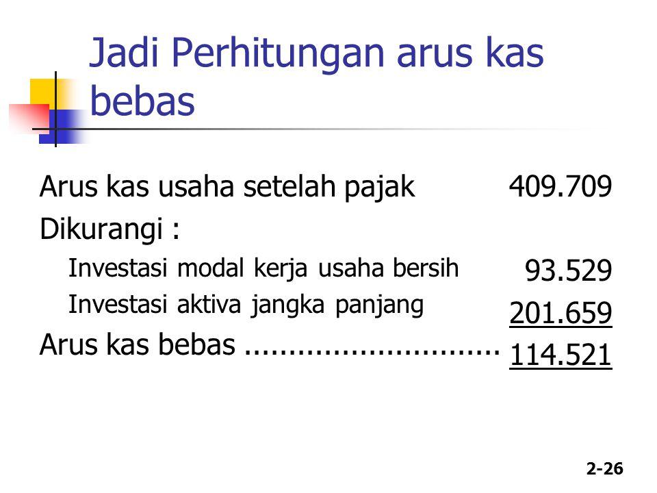 2-26 Jadi Perhitungan arus kas bebas Arus kas usaha setelah pajak Dikurangi : Investasi modal kerja usaha bersih Investasi aktiva jangka panjang Arus kas bebas.............................